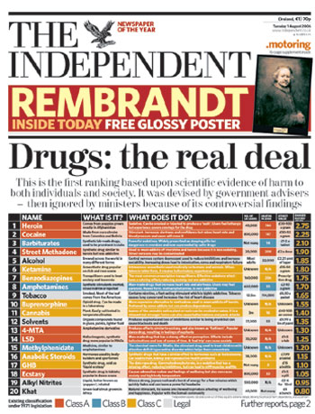 A report published in todays UK newspaper The Independent rankes drugs by their dangerousness.